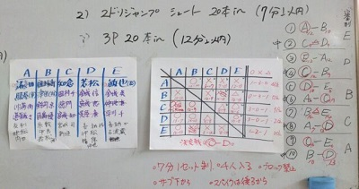 http://www.ginowan-h.open.ed.jp/1529833753789.jpg